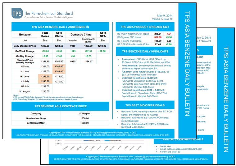 TPS Bulletin Sample