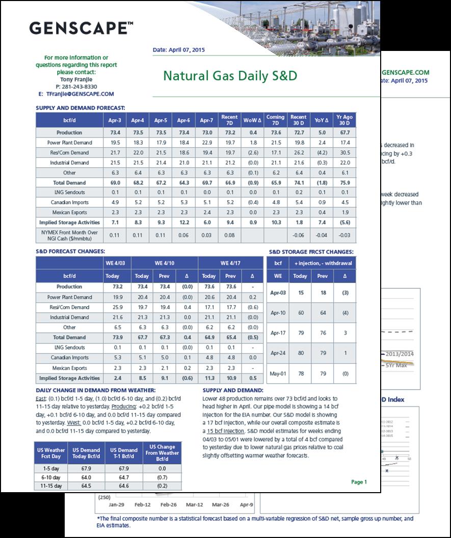Natural Gas Supply and Demand Report Thumbnail