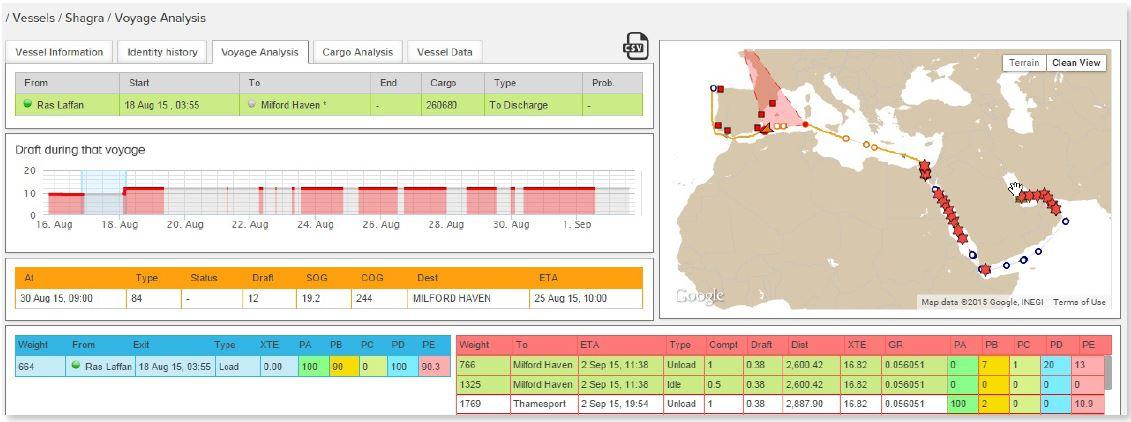 Global LNG Monitor