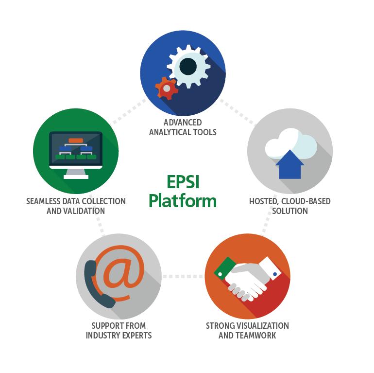 Genscape EPSI European Fundamental Scenario Analysis Platform