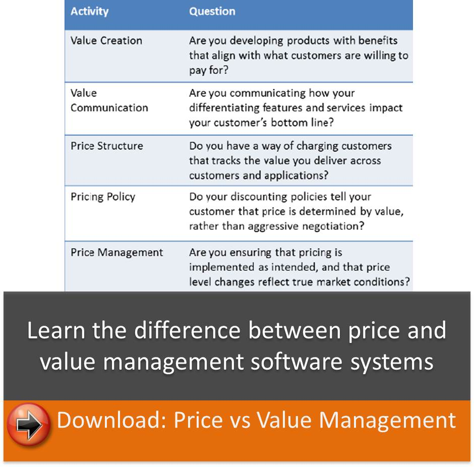 Download Price vs Value Management by Dr. Thomas Nagle