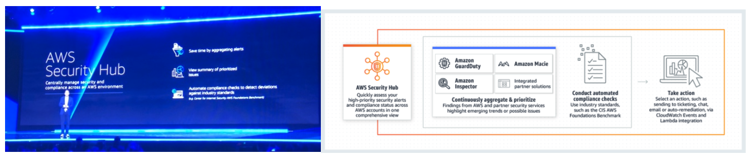 Highlight #5: Security Takes Center Stage!