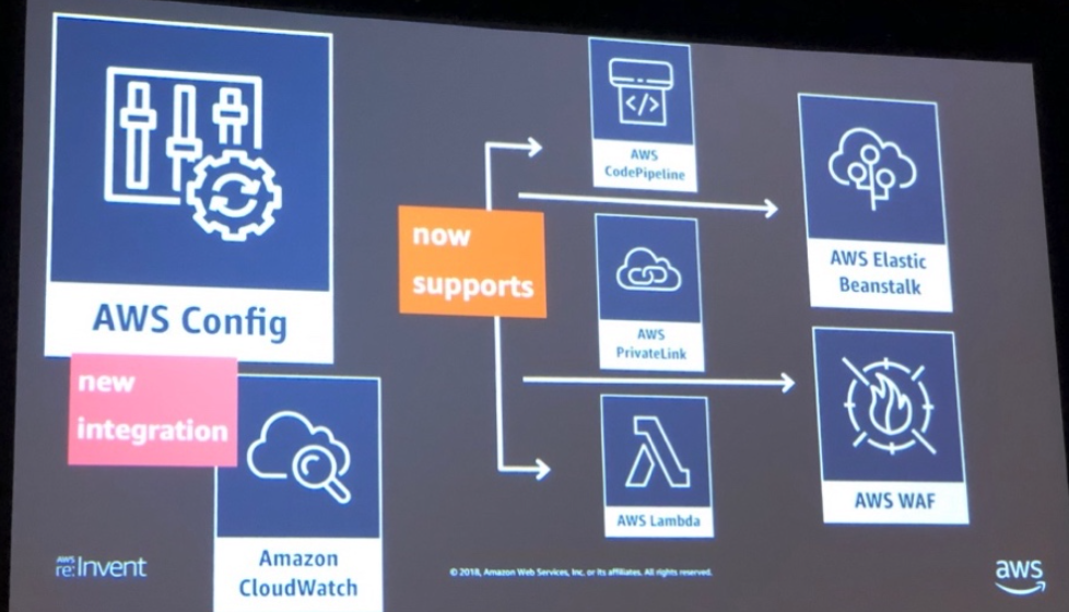 Highlight #2: AWS Goes SOC-less
