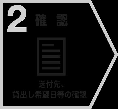 2:当選連絡 抽選にて当選者を選定&お客様へお申し込み内容を確認