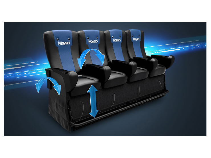 体感型4Dシアター MediaMation MX4D™システム