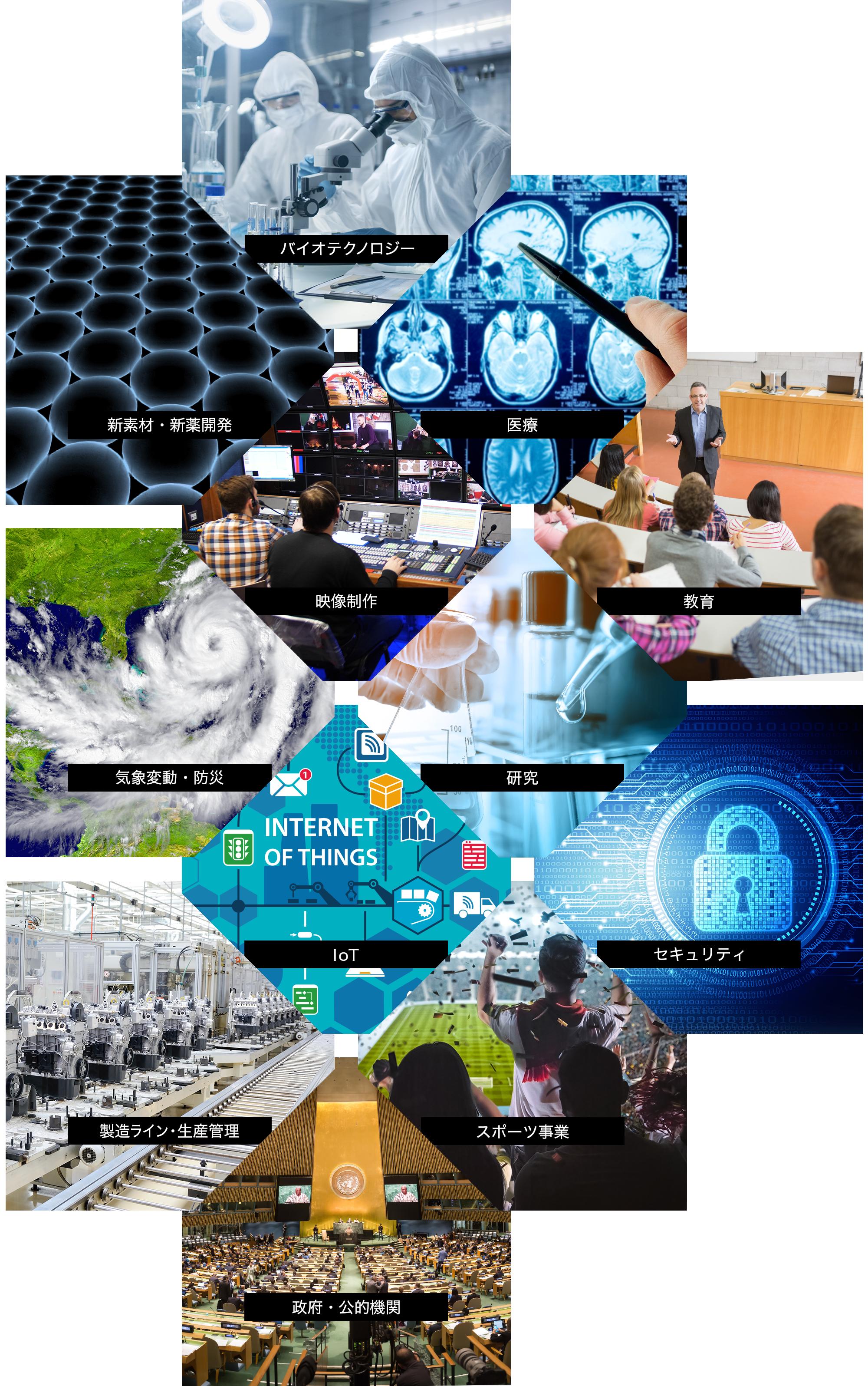 多くの業界に、多くの目的で採用される光ディスクアーカイブソリューション