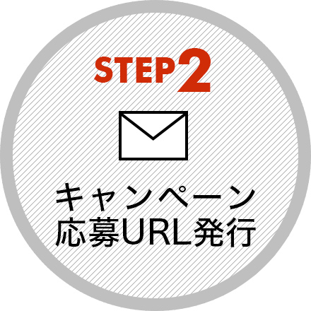 STEP2 キャンペーン応募URL発行