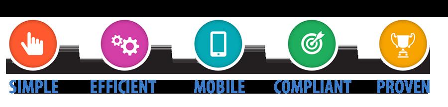 Simple, Efficient, Mobile, Compliant, Proven