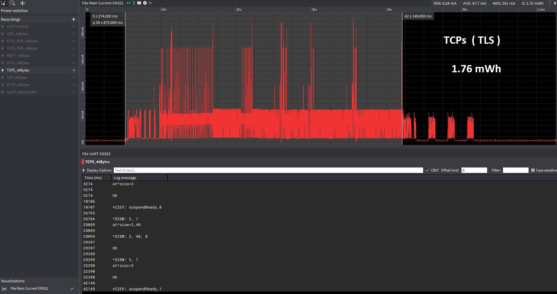 Data via secure TCP socket (TLS) power consumption