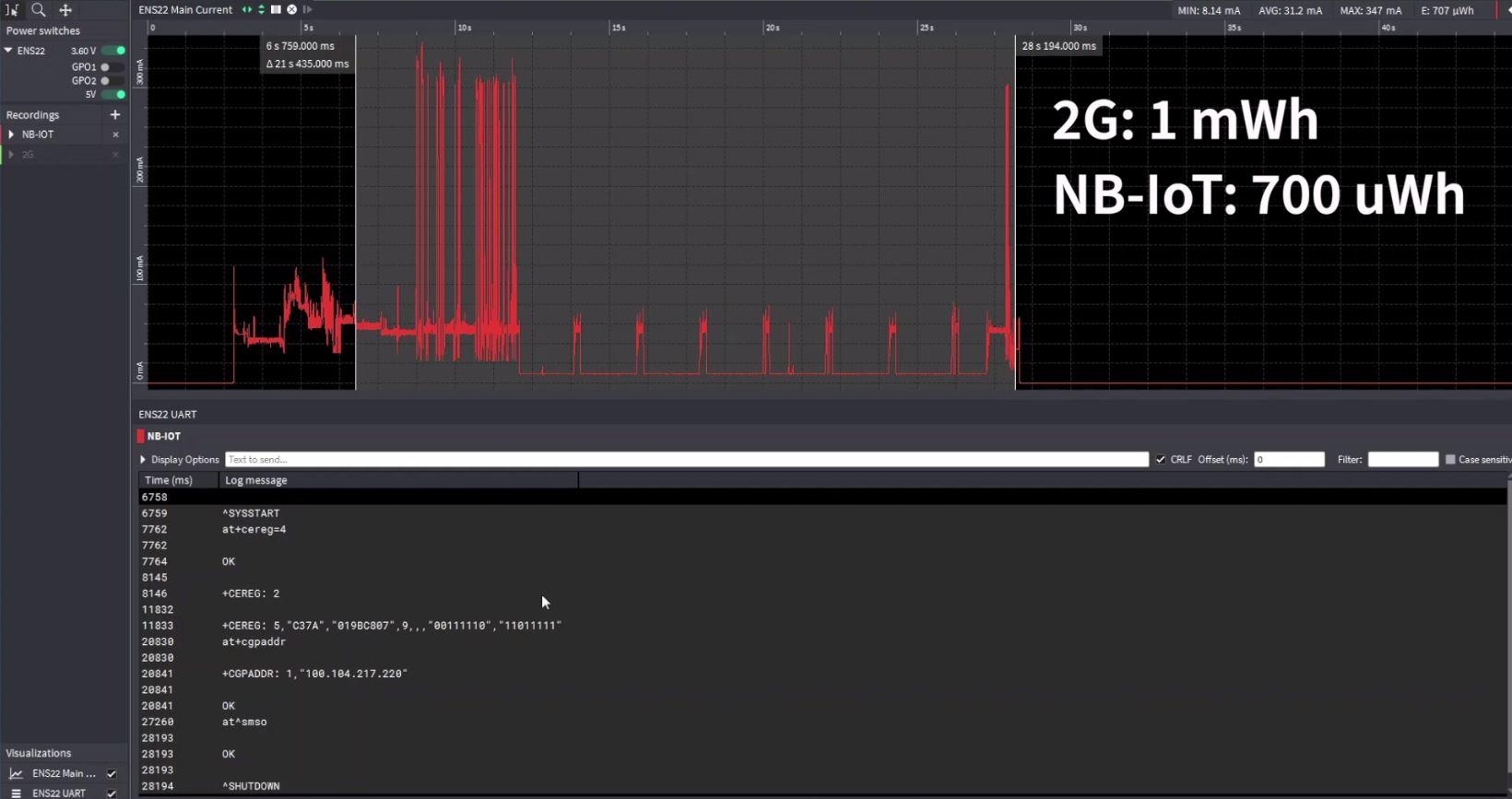 Otii recording of NB-IoT startup