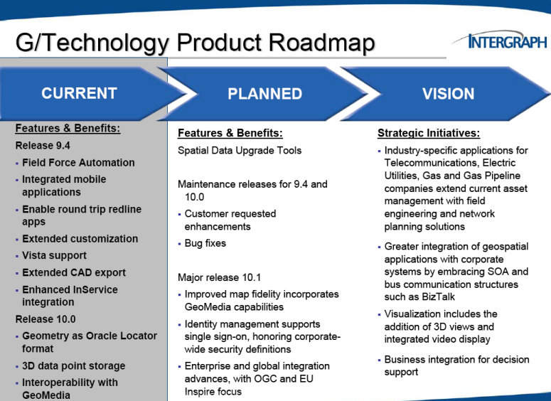 Competitor Future Product Plans