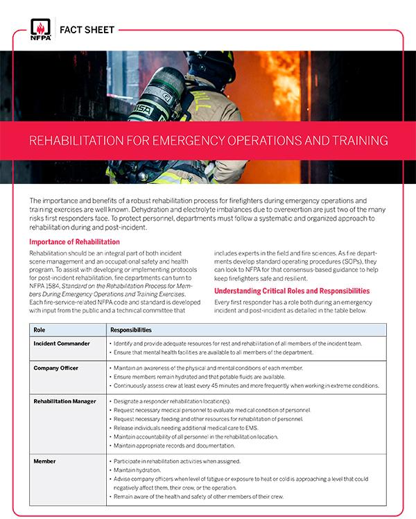 NFPA 1584 Fact Sheet