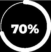 70%% full circle graphic