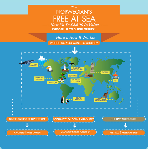 Free At Sea Infographic!