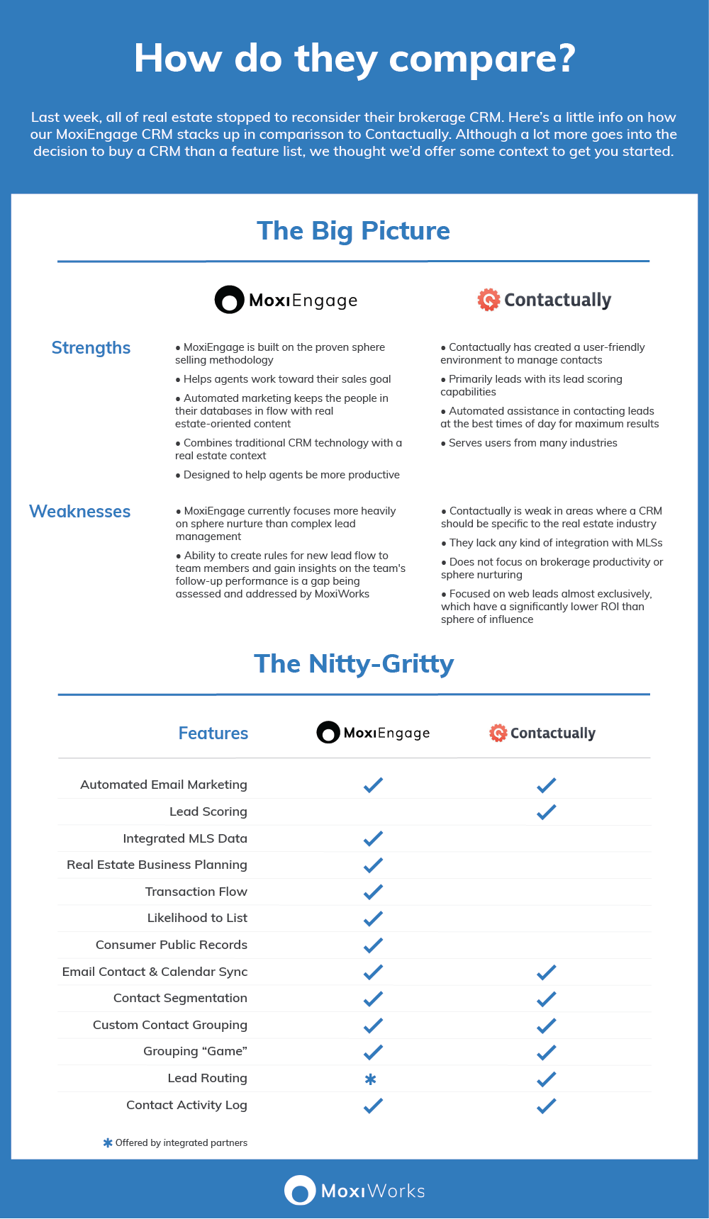 MoxiEngage vs. the competition