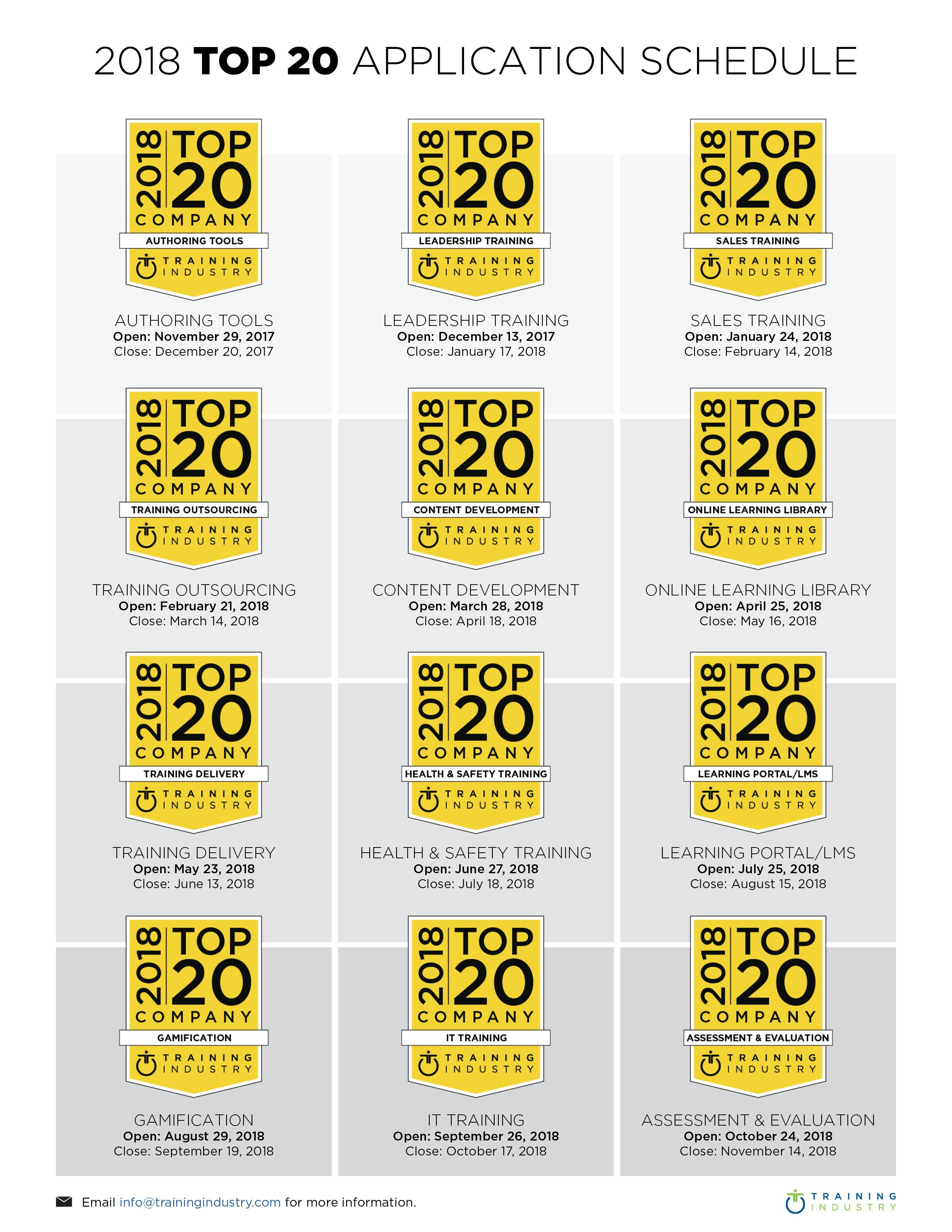 Top 20 Schedule