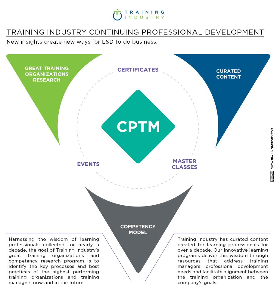 Training Industry Continuing Professional Development