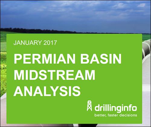 Permian Basin Midstream Analysis