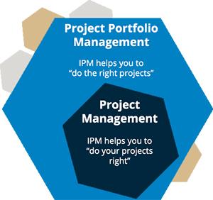 IPM Project Management