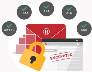 rmail encryption