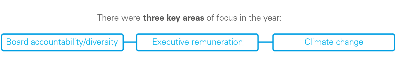 Three key areas of focus