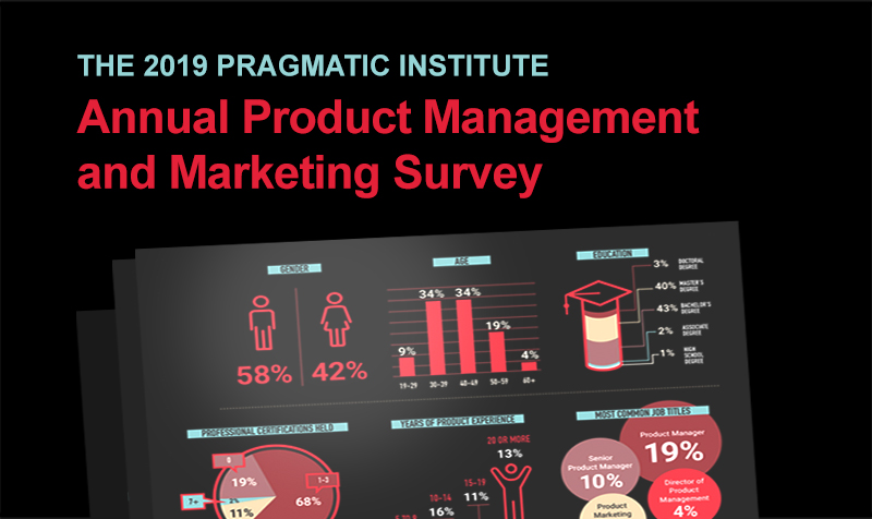 Pragmatic Product Forum