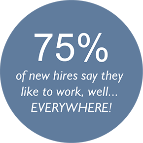 75% of new hires say they like to work, well... everywhere.