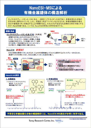 配备LESA的Nano ESI-MS