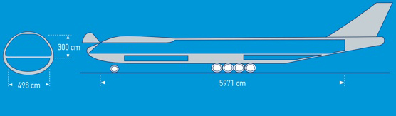 Boeing 747 technical specifications
