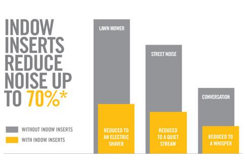 Noise reduction comparison graphic