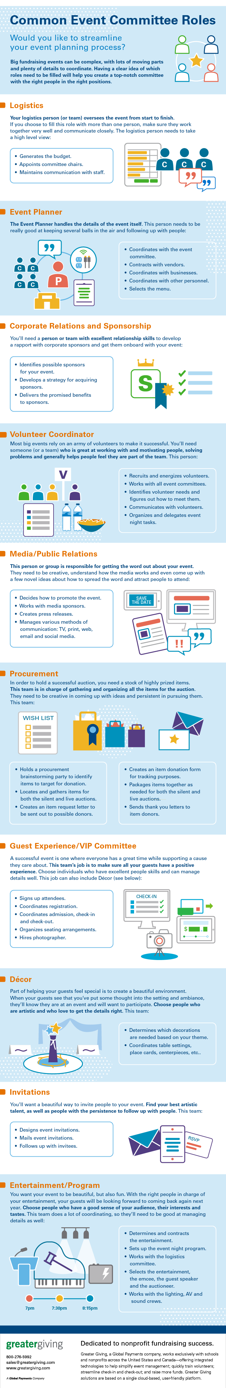 Common Event Committee Roles [INFOGRAPHIC]