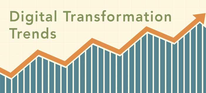 3 Most Innovative Digital Transformation Trends