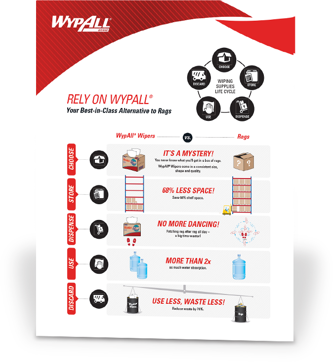 wypall infographic
