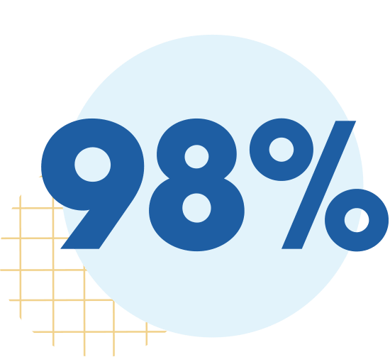 98% graphic