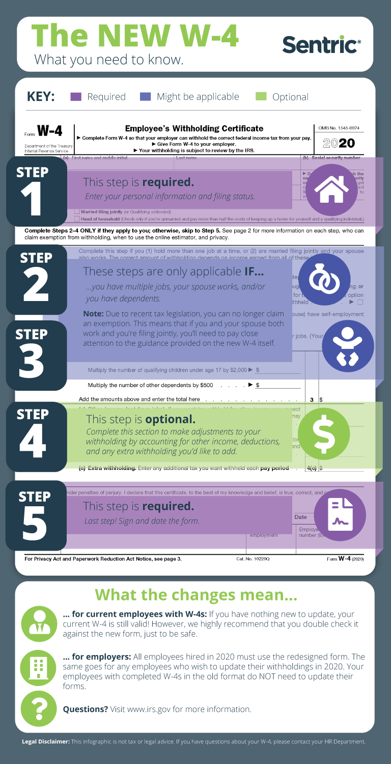 New W-4 Infographic from Sentric