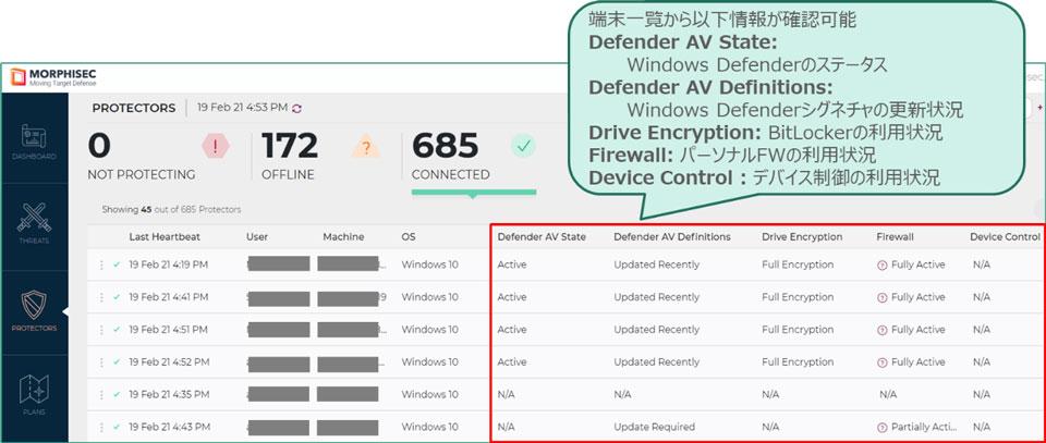 IT Insight 悩めるエンドポイントセキュリティ対策もこれで解決、革新的な秘密兵器が登場!~インテリジェント ウェイブ社訪問レポート~