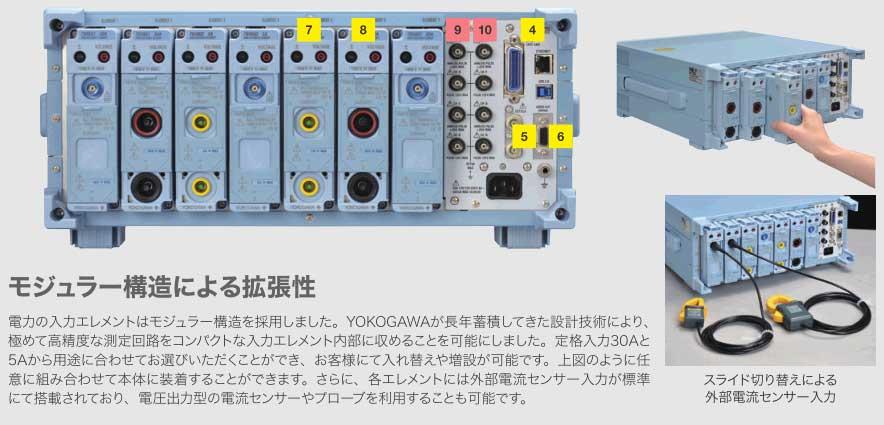 測定器 Insight モジュラー構造で世界最高水準の電力計測確度・精度を実現するWT5000とは?