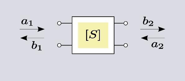 測定器 Insight ネットワークアナライザとは