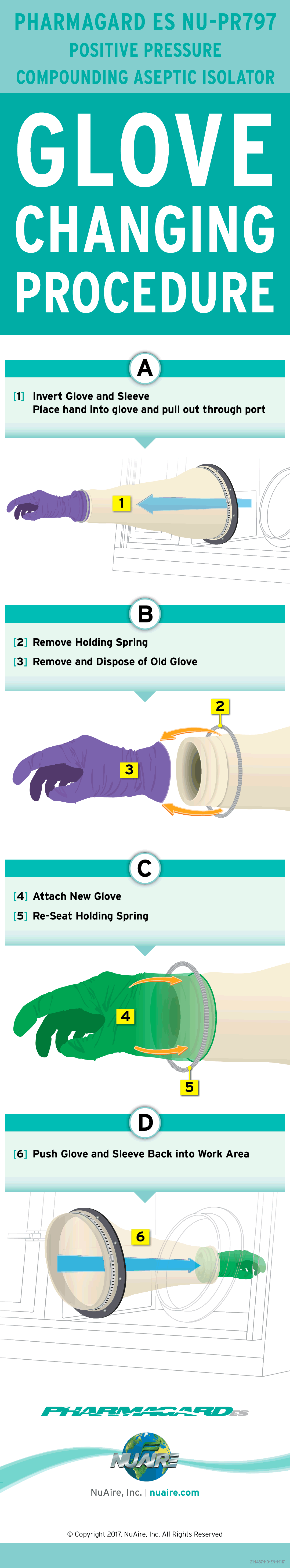 Compounding Aseptic Isolator (CAI) Glove Changing Procedure