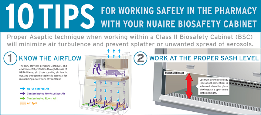 [Infographic] 10 Tips for Working Safely in the Pharmacy with Your Biosafety Cabinet
