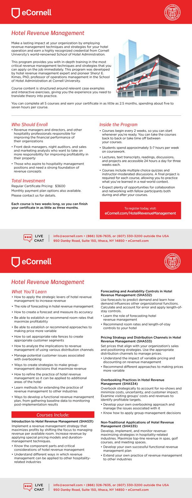 Hotel Revenue Management Certificate