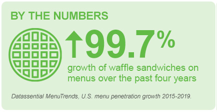 By the Numbers: Waffle Sandwiches