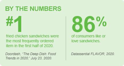Sandwich Superstars