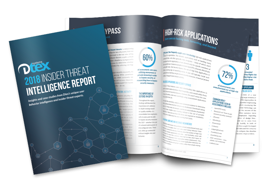 THE 2018 INSIDER THREAT INTELLIGENCE REPORT