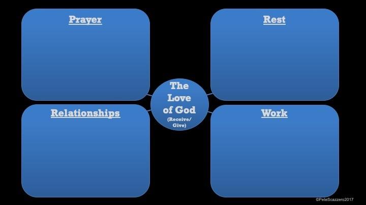 humanuniver tips of life blog pic 3 31