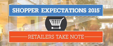Shopper Expectations Infographic