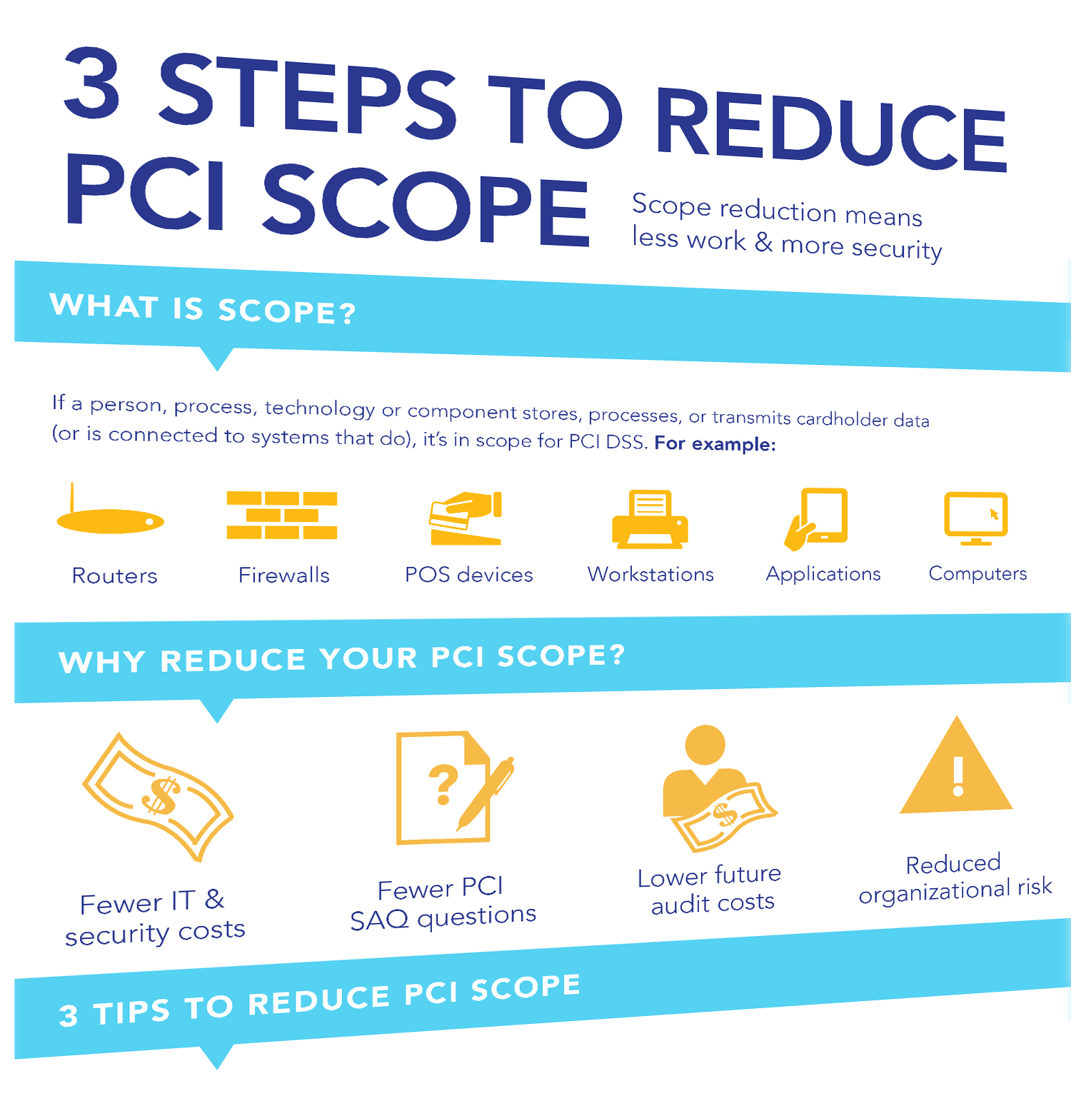 3 Steps to Reduce PCI Scope
