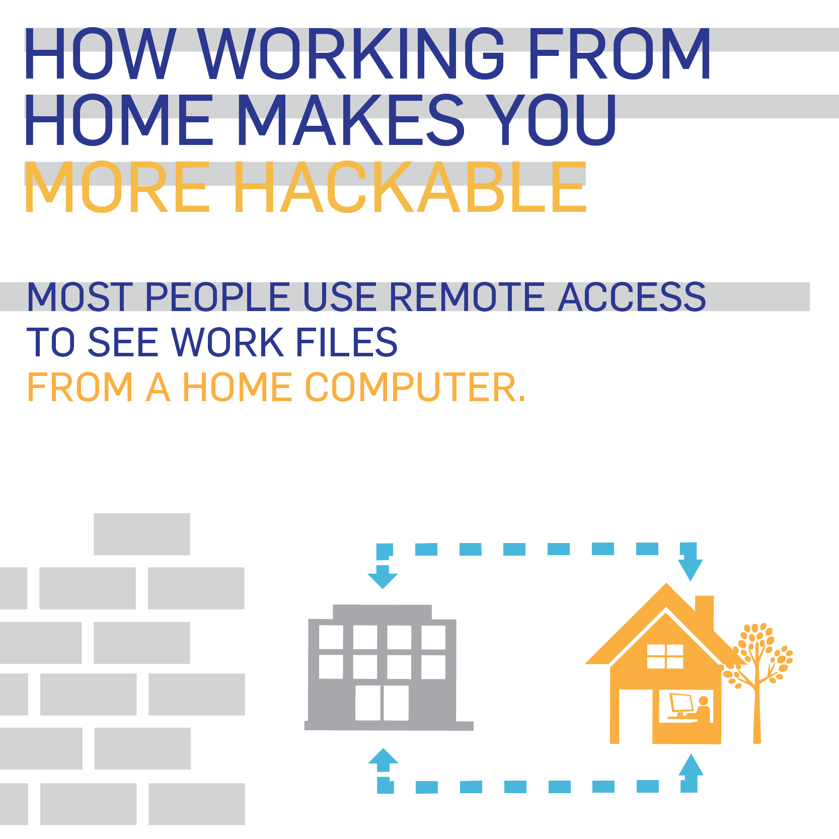 How Working From Home Makes You More Hackable