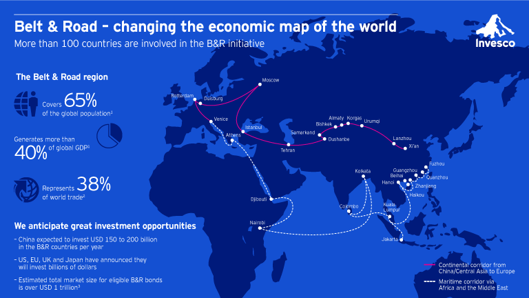 Belt and Road info map