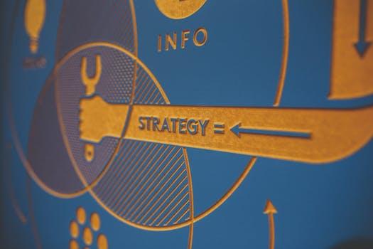 Driving Strategic Impact (Live Online)